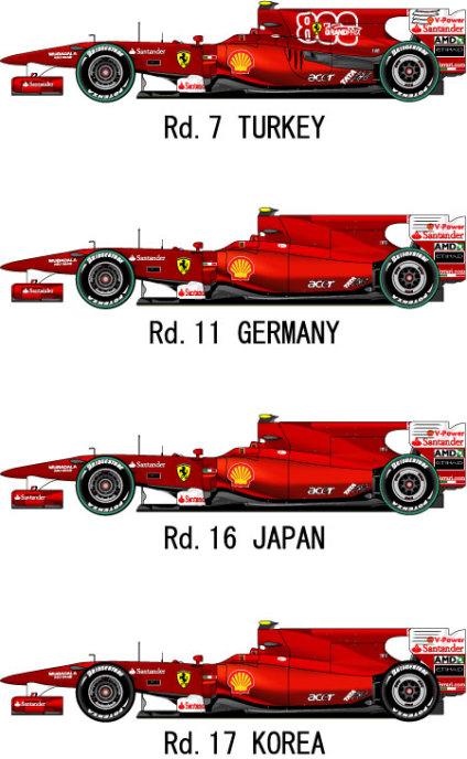 Ferrari F10 Mfh